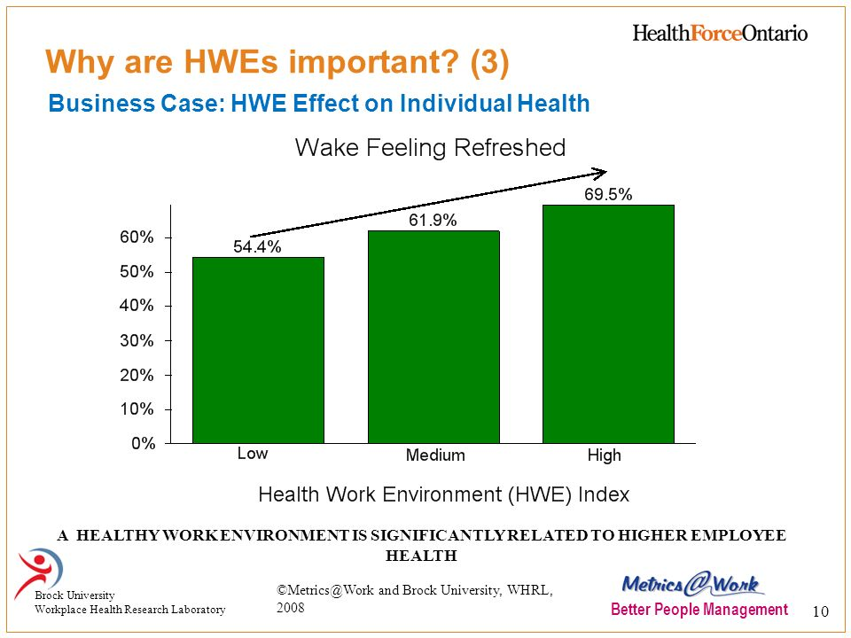 Why are HWEs important (3)