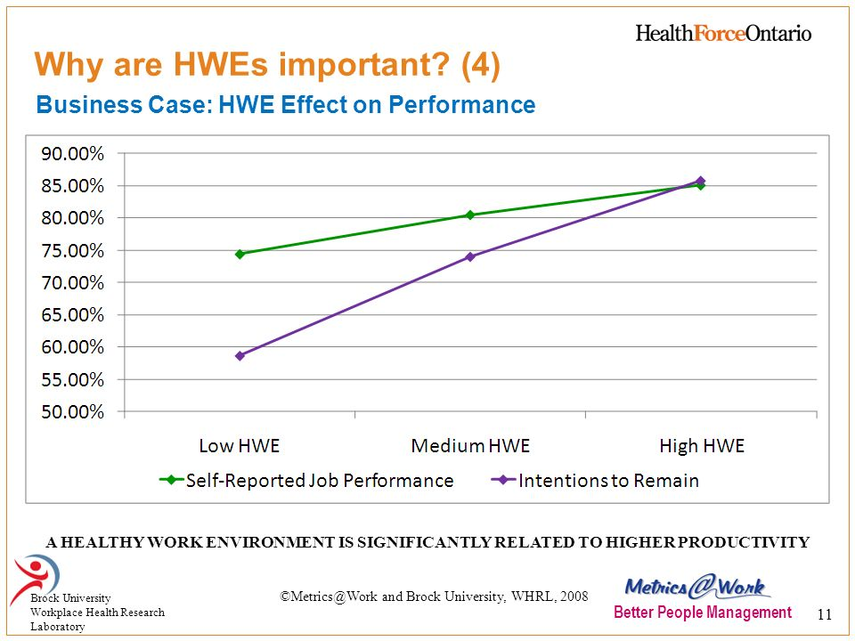 Why are HWEs important (4)