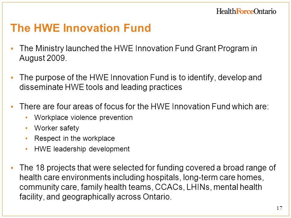 The HWE Innovation Fund