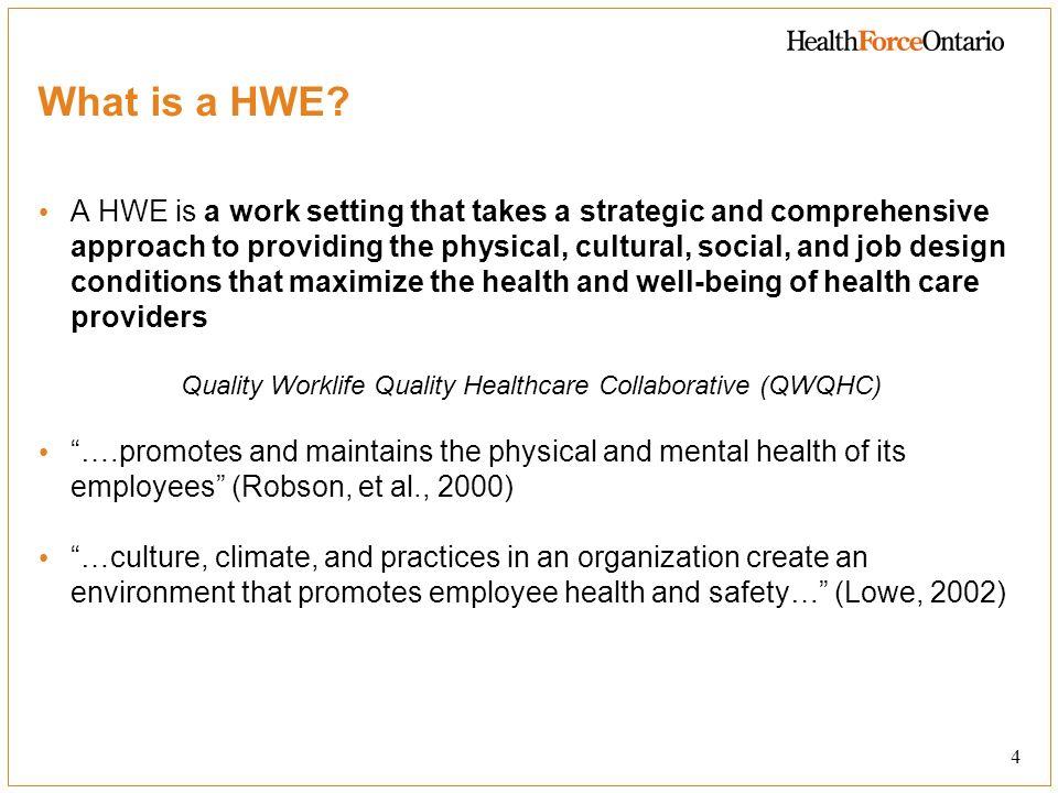 Quality Worklife Quality Healthcare Collaborative (QWQHC)