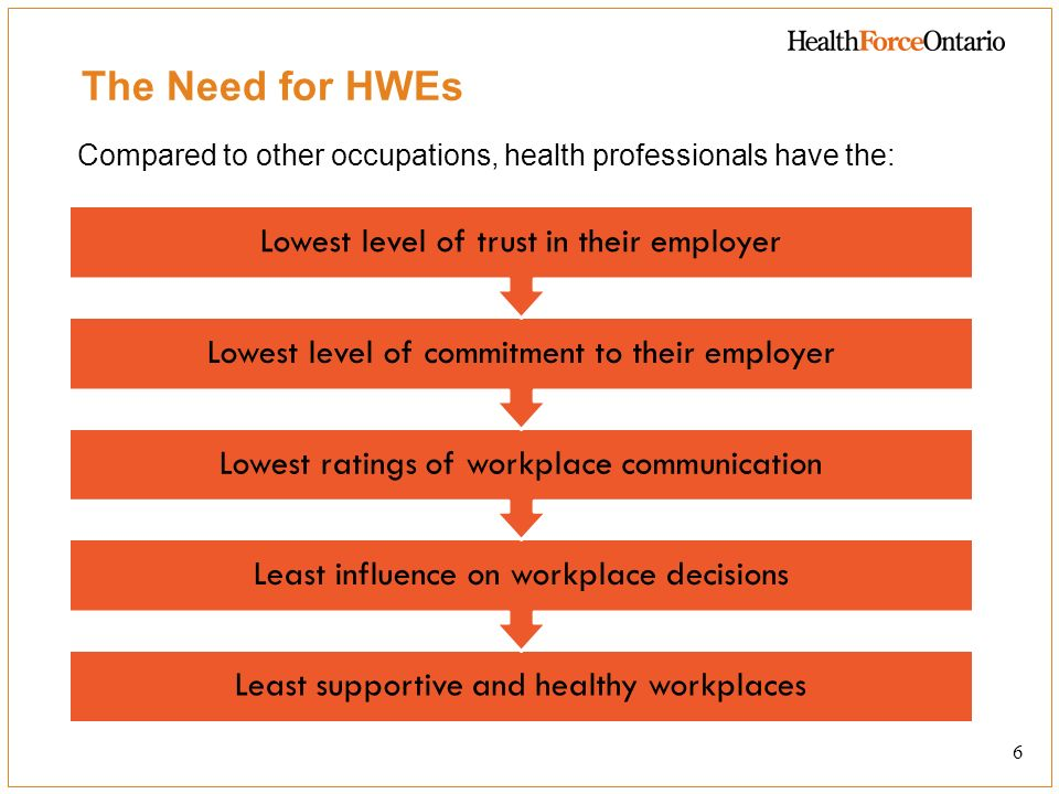 Compared to other occupations, health professionals have the: