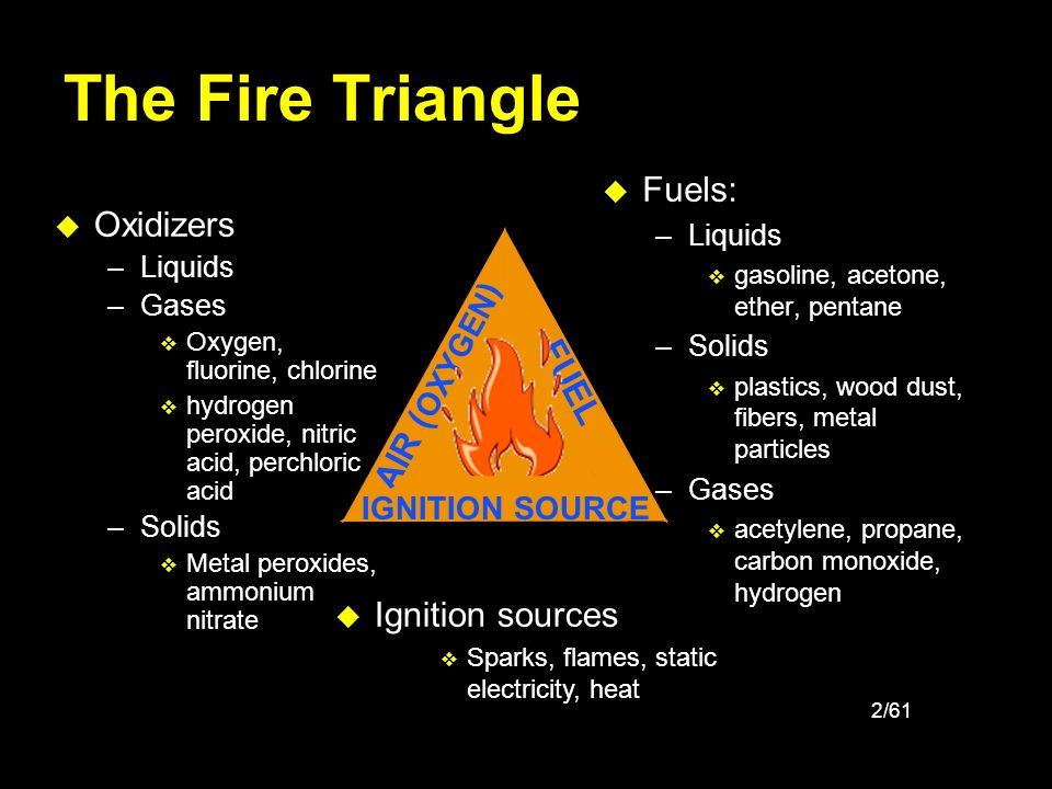 The Fire Triangle Fuels: Oxidizers AIR (OXYGEN) FUEL Ignition sources