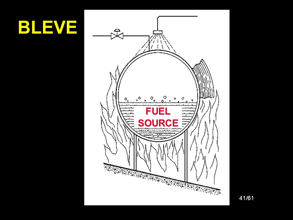 BLEVE FUEL SOURCE