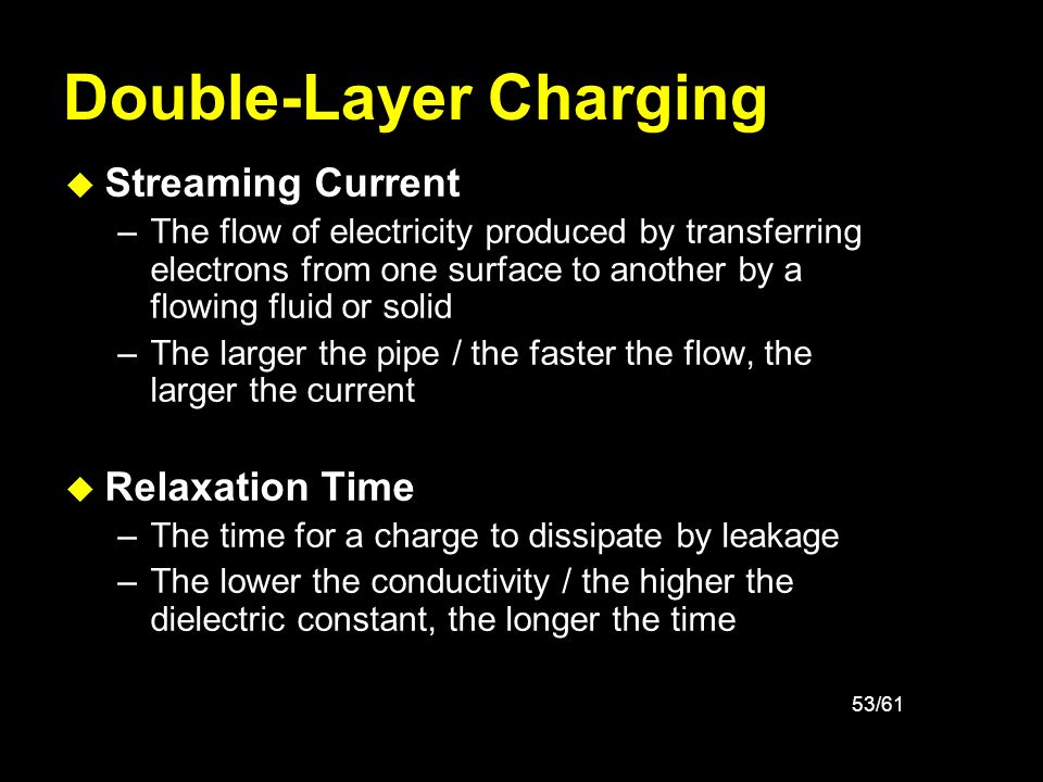 Double-Layer Charging