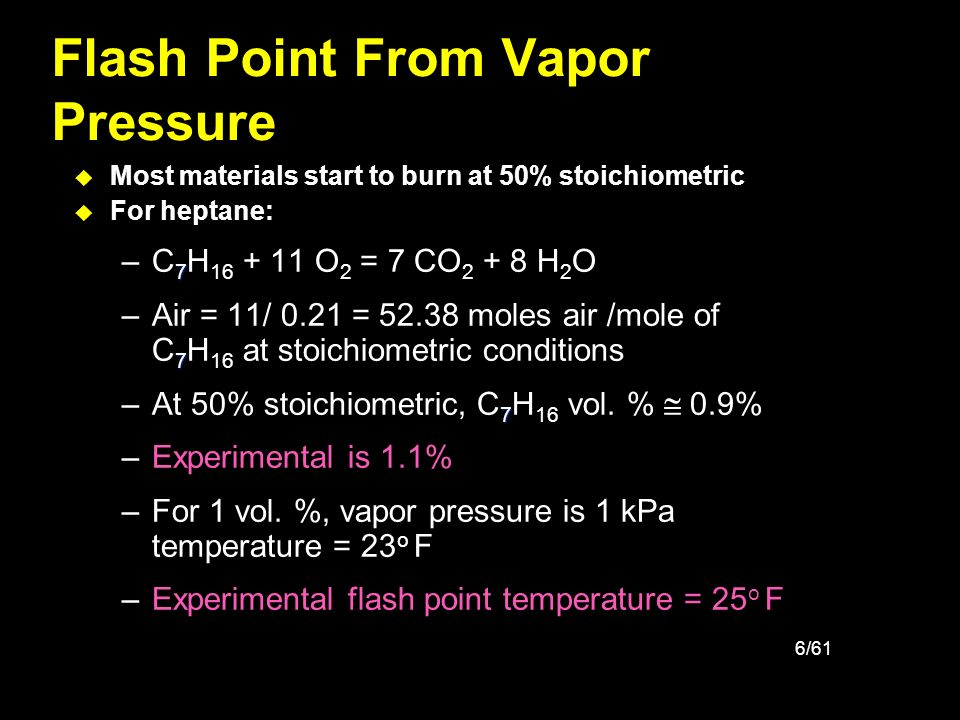 Flash Point From Vapor Pressure