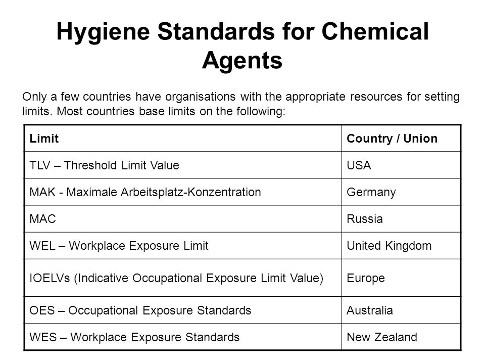 Hygiene Standards for Chemical Agents