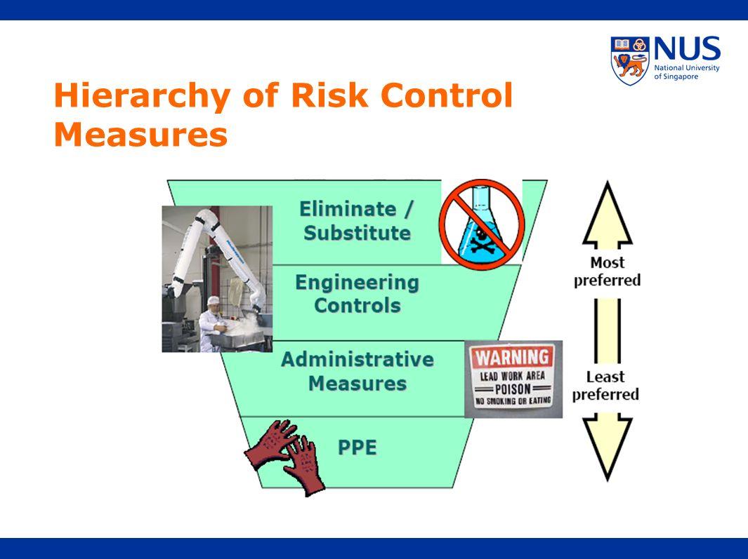 Hierarchy of Risk Control Measures