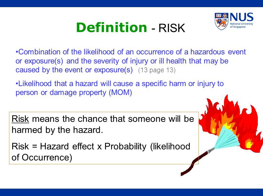 Definition - RISK