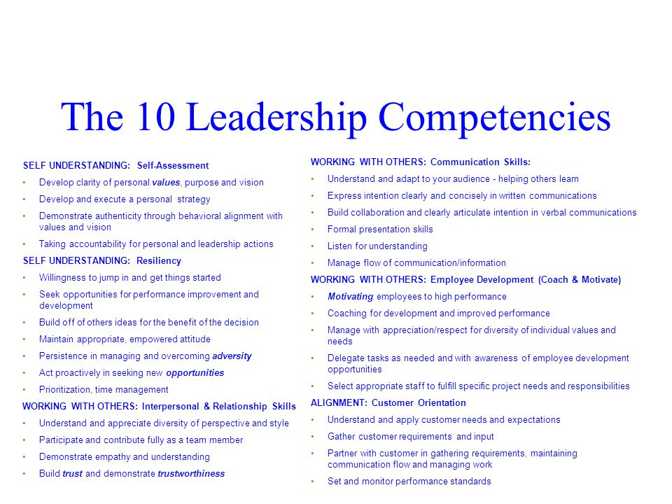 Emotional Intelligence And Leadership Ppt Download