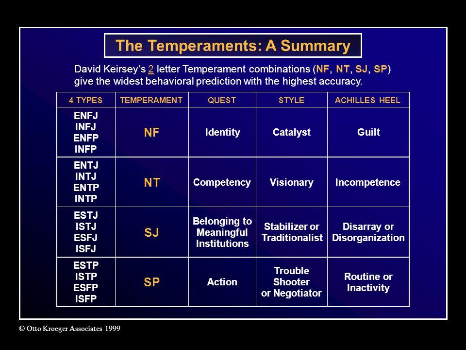 The Temperaments: A Summary