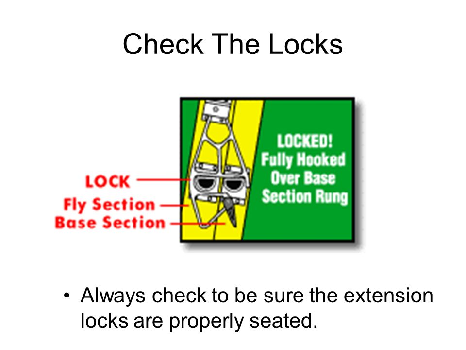 Check The Locks Always check to be sure the extension locks are properly seated.