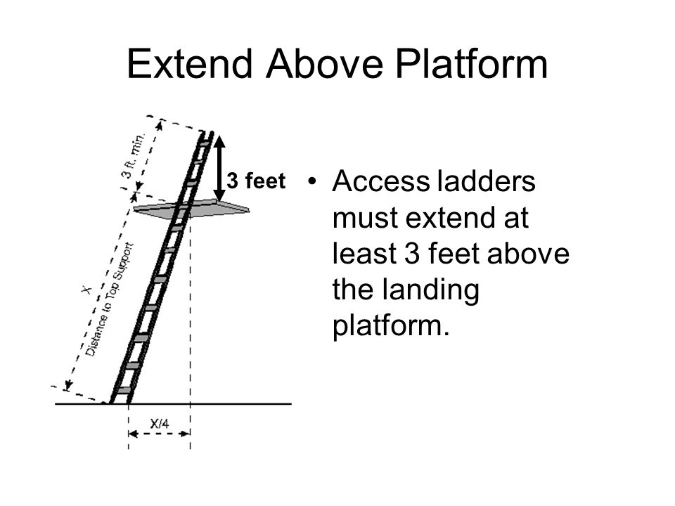 Extend Above Platform 3 feet Access ladders must extend at least 3 feet above the landing platform.