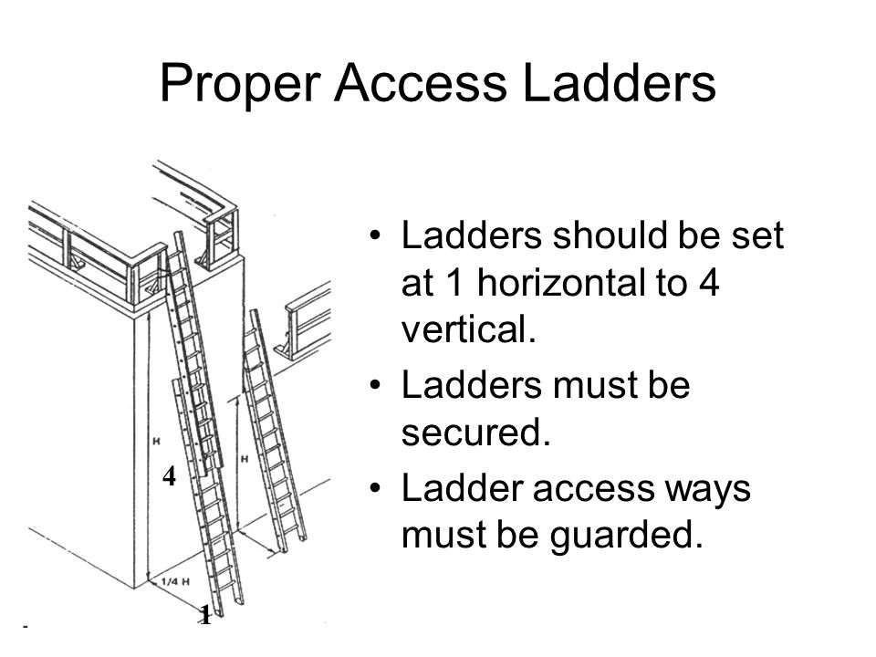 Proper Access Ladders Ladders should be set at 1 horizontal to 4 vertical. Ladders must be secured.