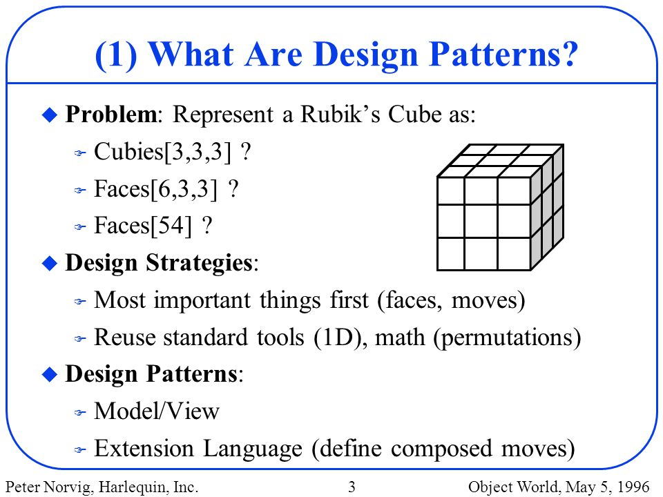 (1) What Are Design Patterns