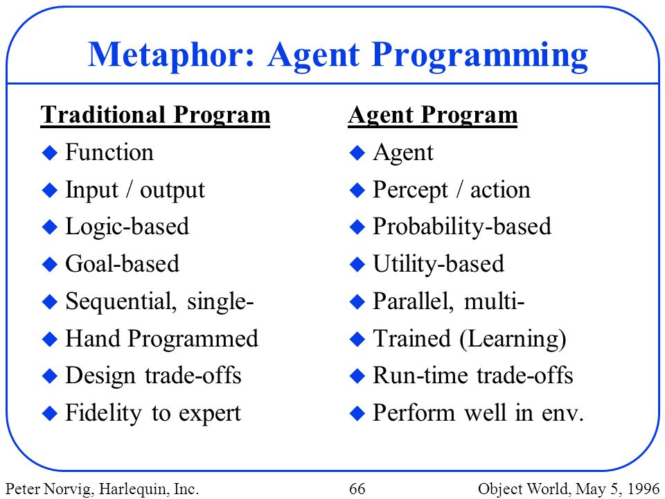 Metaphor: Agent Programming