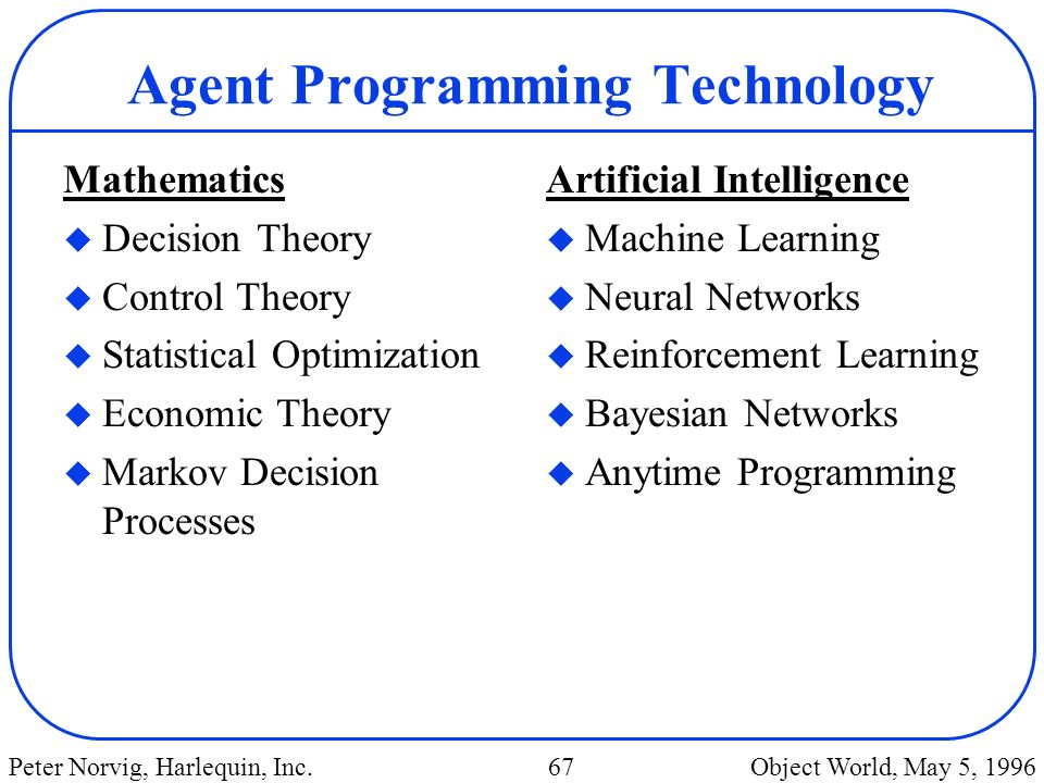 Agent Programming Technology