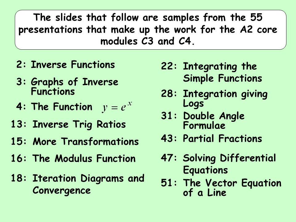 The slides that follow are samples from the 55 presentations that make up the work for the A2 core modules C3 and C4.