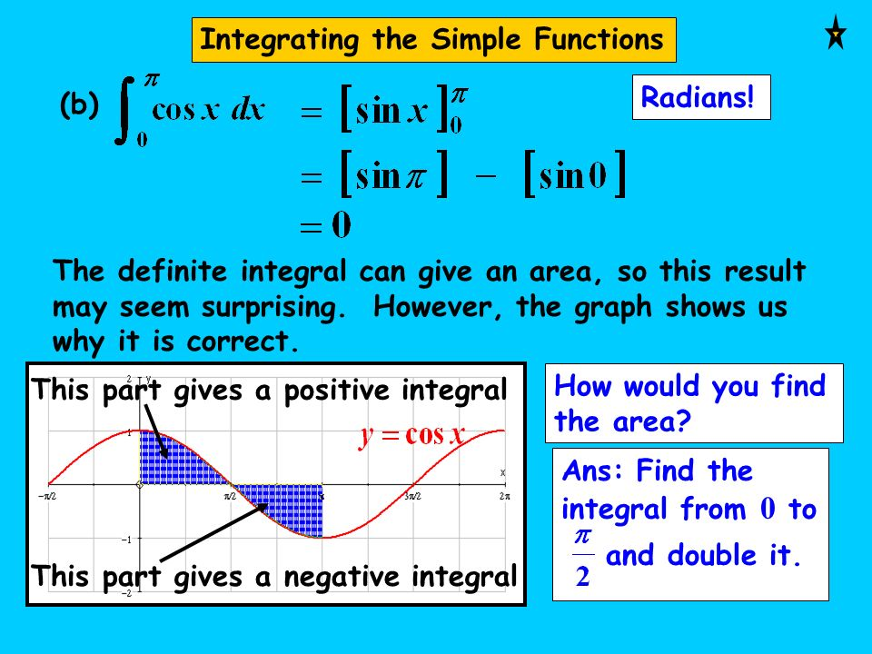 Integrating the Simple Functions