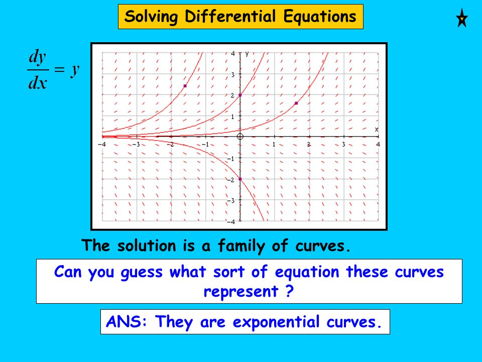 Solving Differential Equations