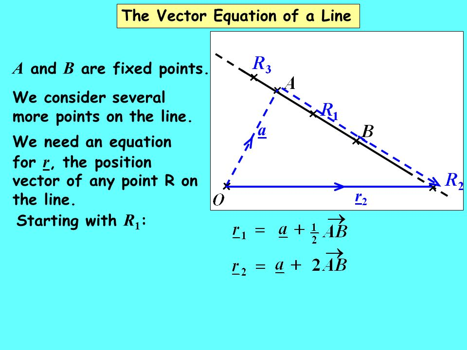 A and B are fixed points. a r2 The Vector Equation of a Line