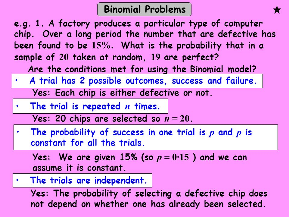 Are the conditions met for using the Binomial model