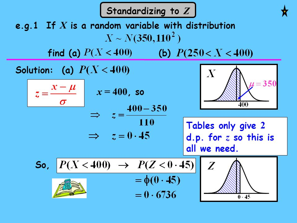 x = 400, so Standardizing to Z