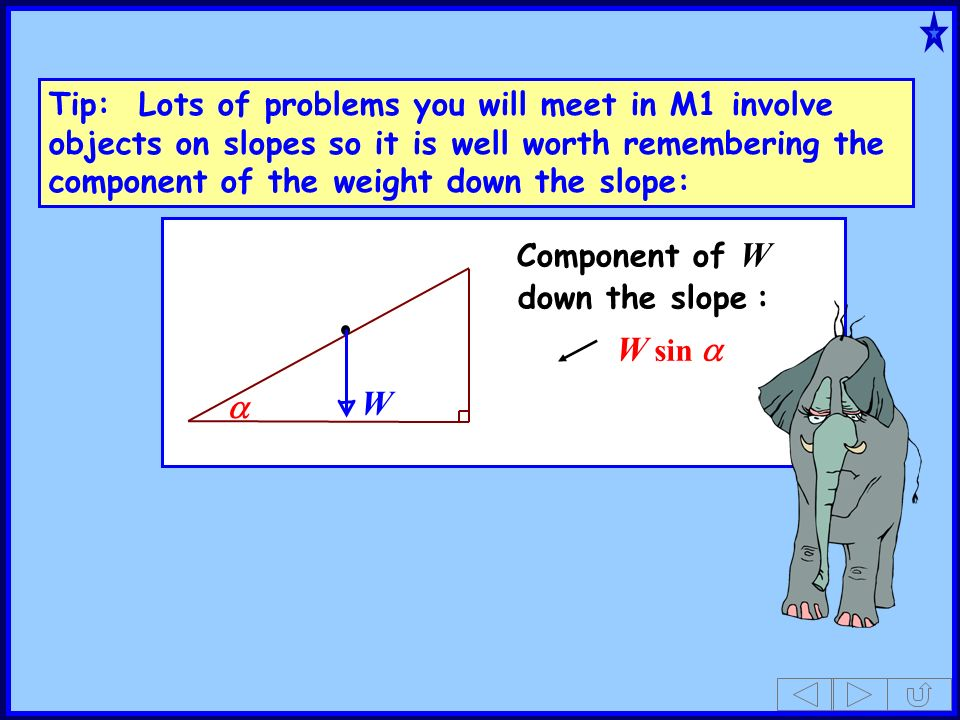 Component of W down the slope :