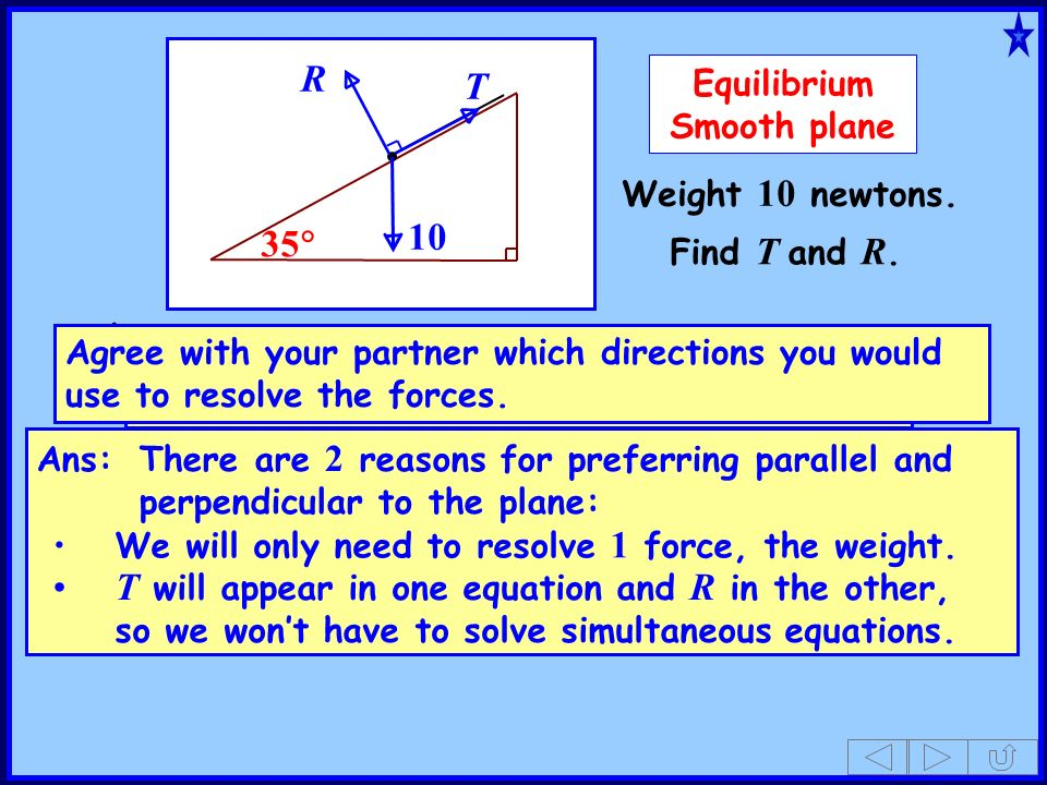 35 R. T. Equilibrium. Smooth plane. Weight 10 newtons. 10. Find T and R. Solution:
