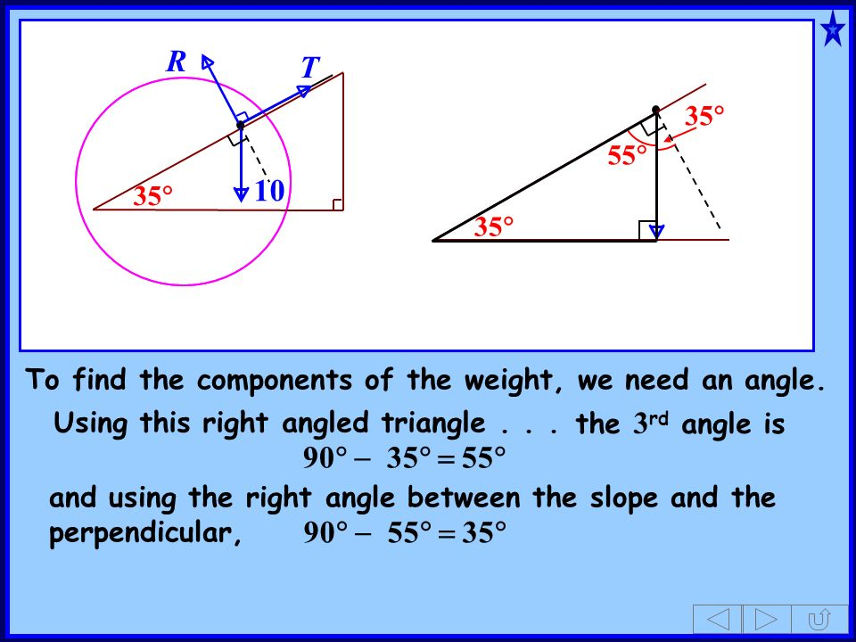 35 10. T. R. 35 35 55 To find the components of the weight, we need an angle. Using this right angled triangle . . .