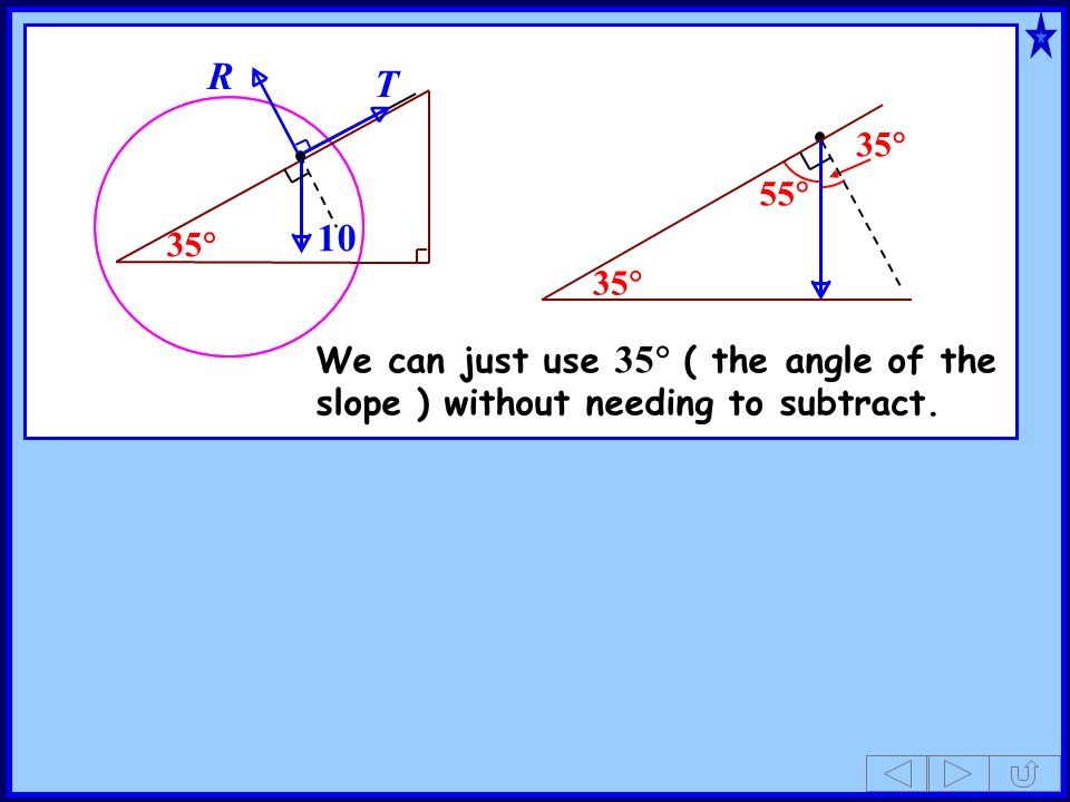 35 10 T R 35 35 55 We can just use 35 ( the angle of the slope ) without needing to subtract.