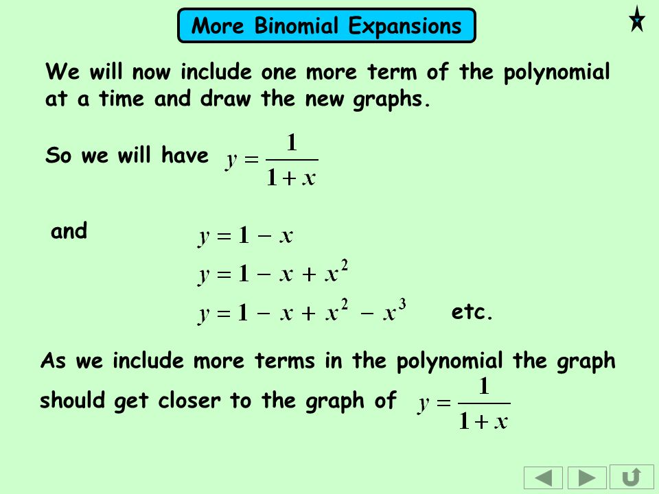 We will now include one more term of the polynomial at a time and draw the new graphs.