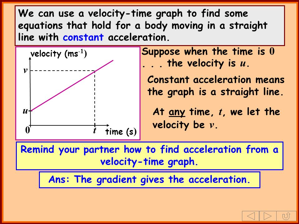 Ans: The gradient gives the acceleration.