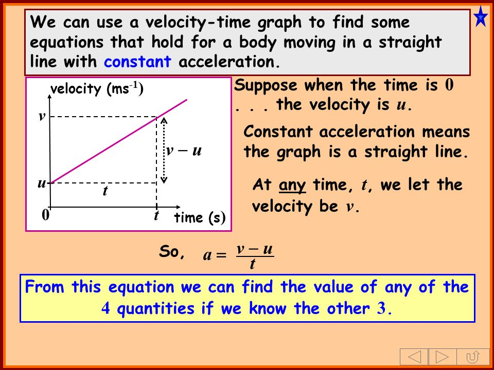 We can use a velocity-time graph to find some equations that hold for a body moving in a straight line with constant acceleration.