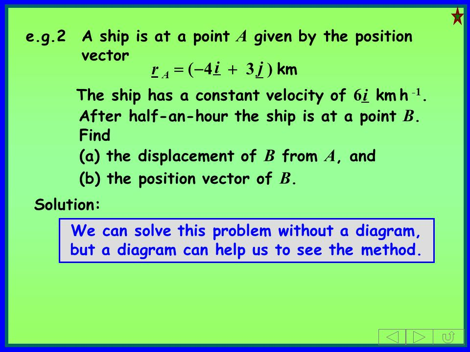 e.g.2 A ship is at a point A given by the position vector