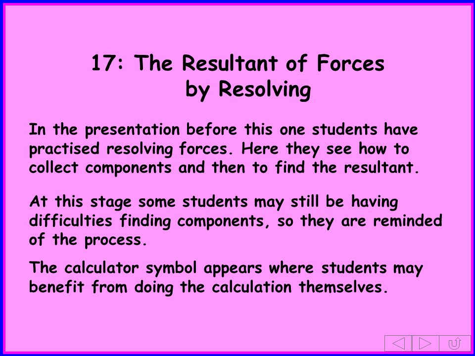 17: The Resultant of Forces by Resolving