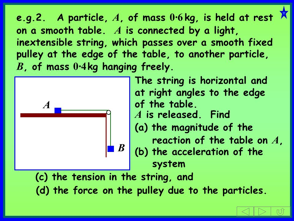 e.g.2. A particle, A, of mass 0·6 kg, is held at rest on a smooth table. A is connected by a light, inextensible string, which passes over a smooth fixed pulley at the edge of the table, to another particle, B, of mass 0·4 kg hanging freely.