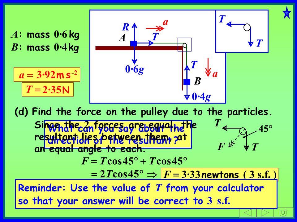 a R A: mass 0·6 kg T A B: mass 0·4 kg T T 0·6g a a = 3·92 m s -2 B T =