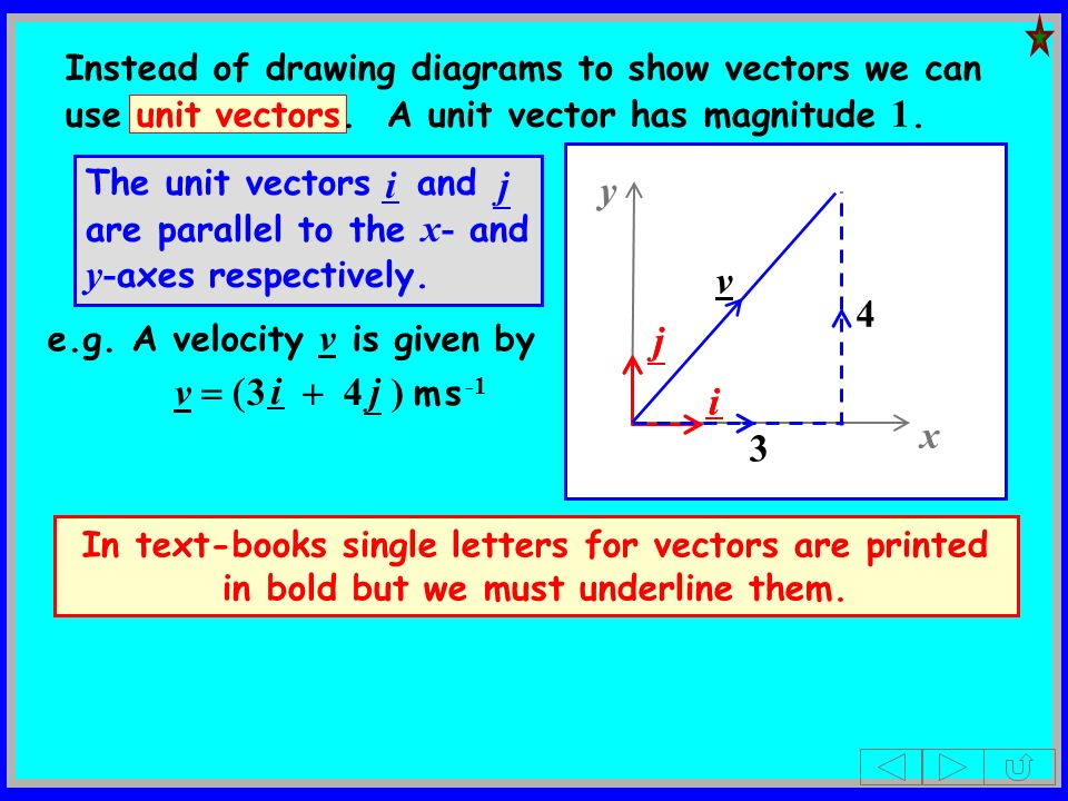 Instead of drawing diagrams to show vectors we can use unit vectors