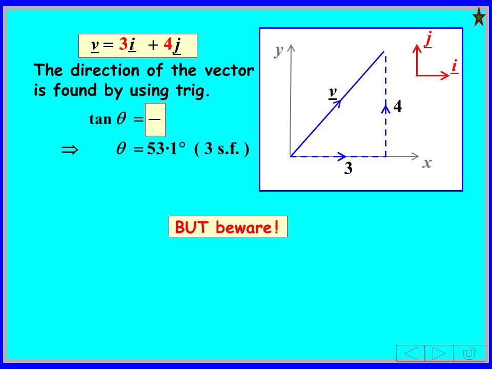 x y. 3. 4. v. j. i. v = + 3. 3. i. 4. 4. j. The direction of the vector is found by using trig.