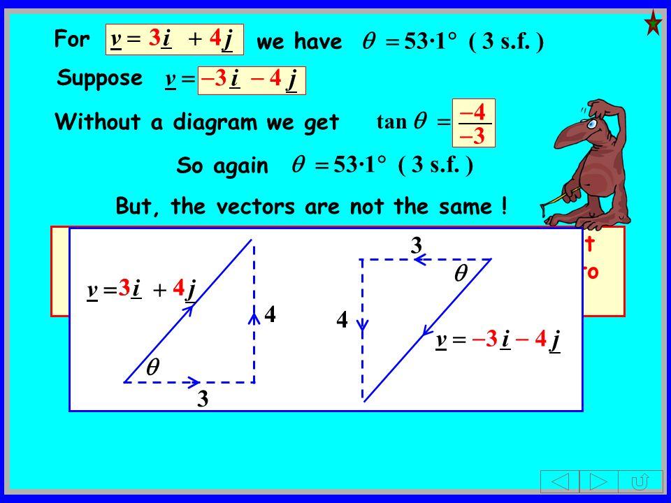 v = + 3 3 i 4 4 j q = 53·1 ( 3 s.f. ) v = -3 - 4 i j -4 -3