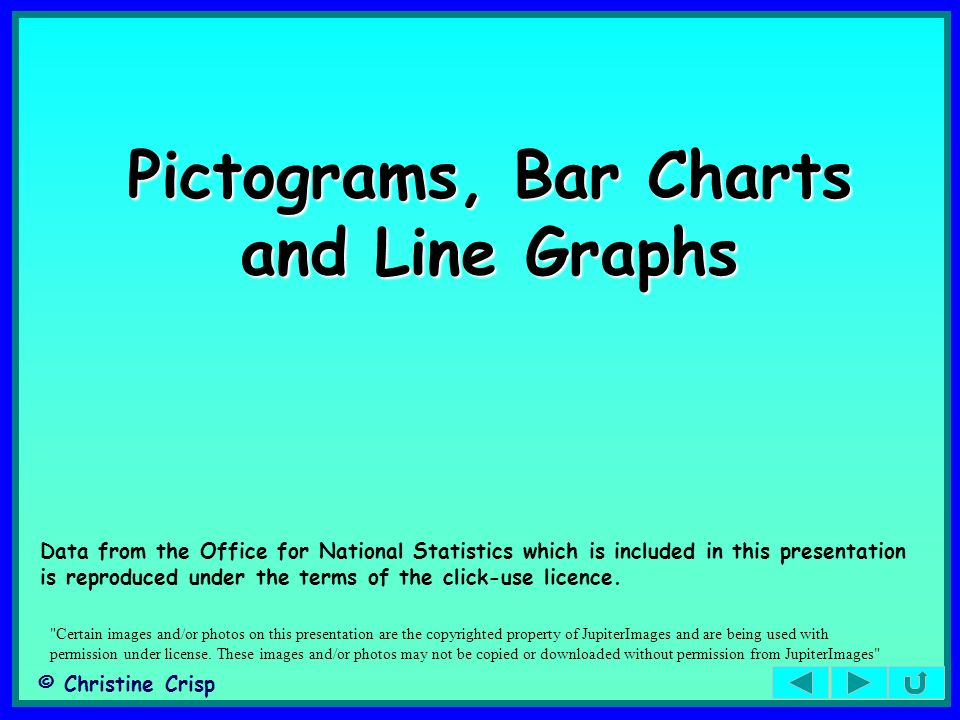 Pictograms, Bar Charts and Line Graphs
