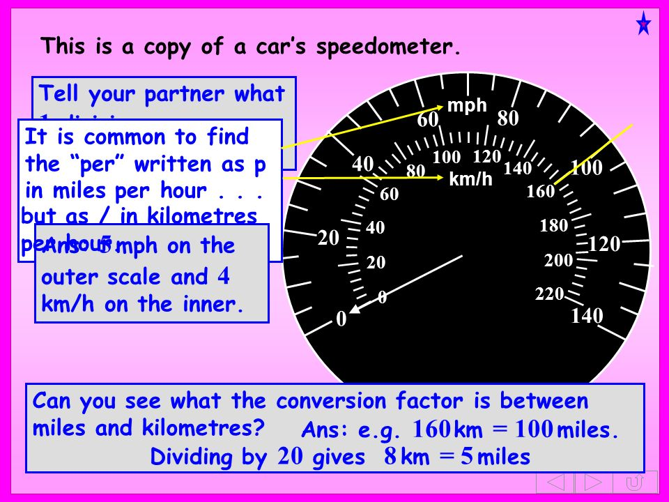 This is a copy of a car's speedometer.