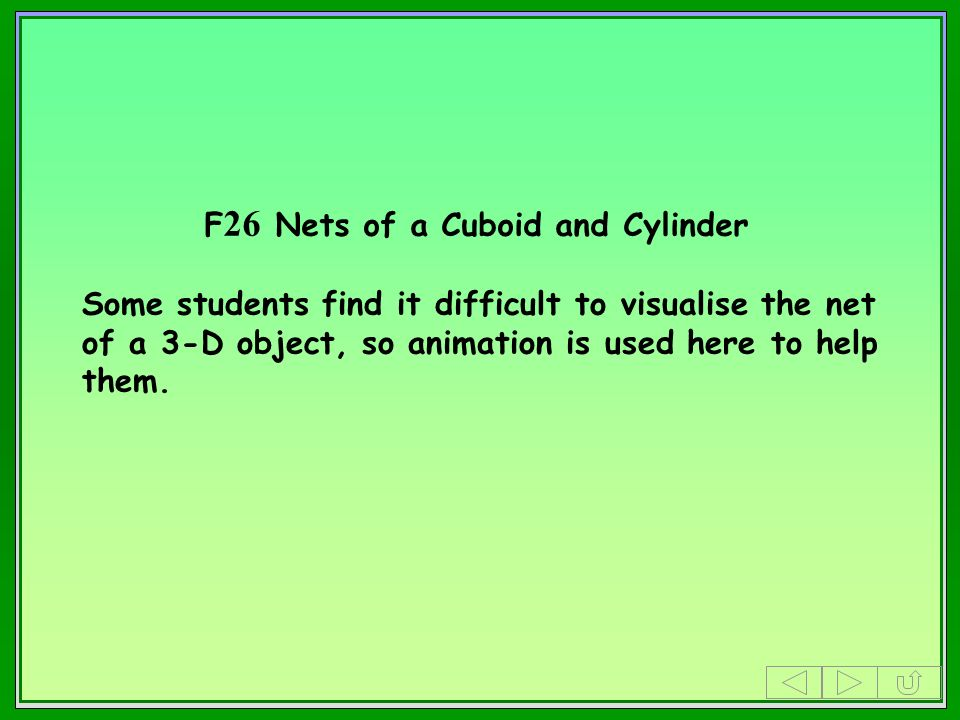 F26 Nets of a Cuboid and Cylinder