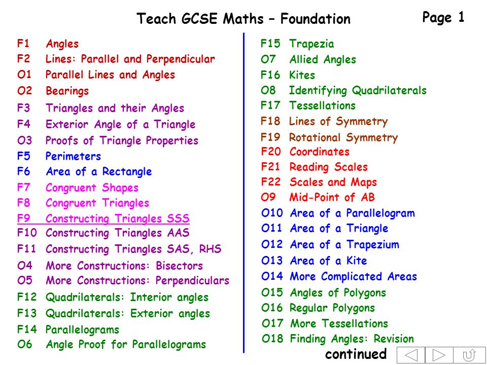 Teach GCSE Maths – Foundation