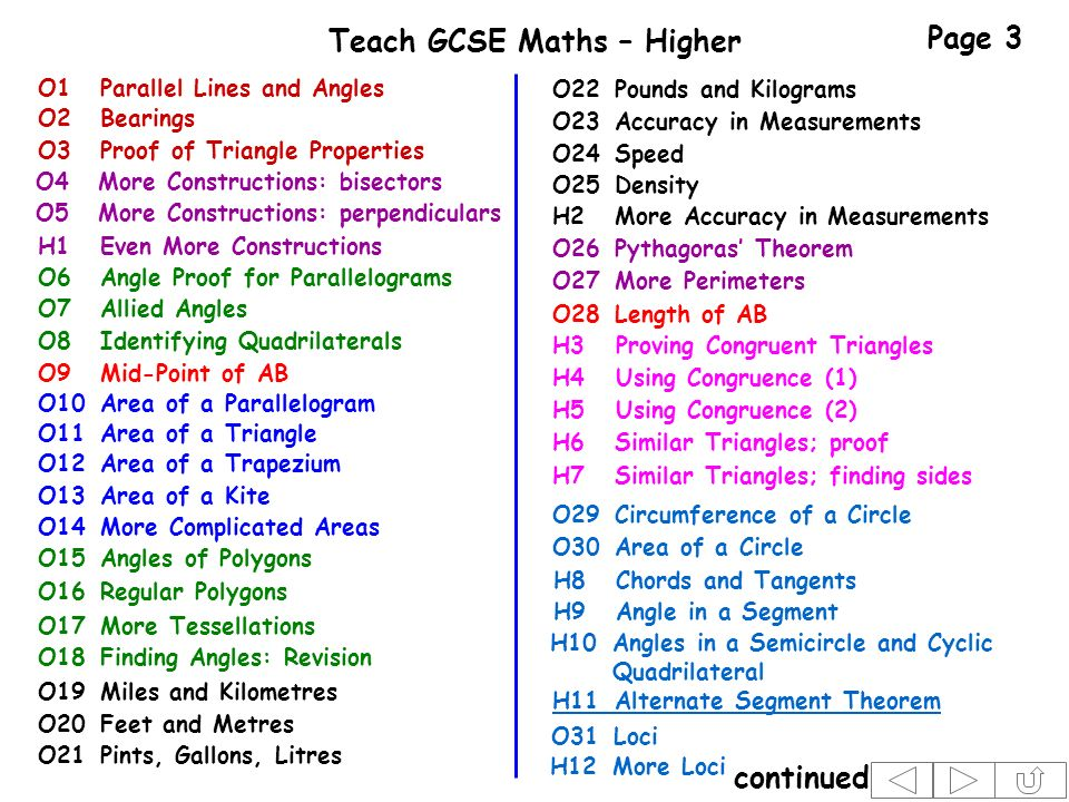 Teach GCSE Maths – Higher