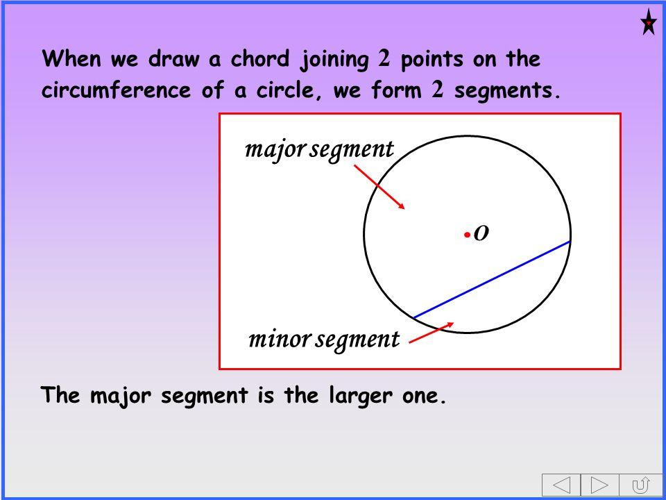 major segment minor segment