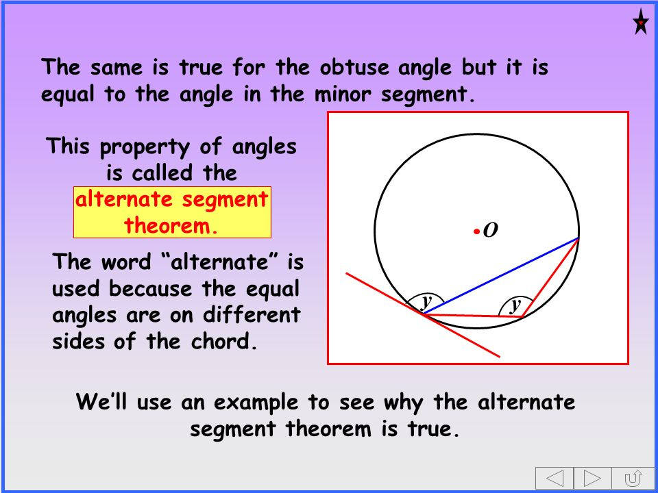 This property of angles is called the alternate segment theorem.