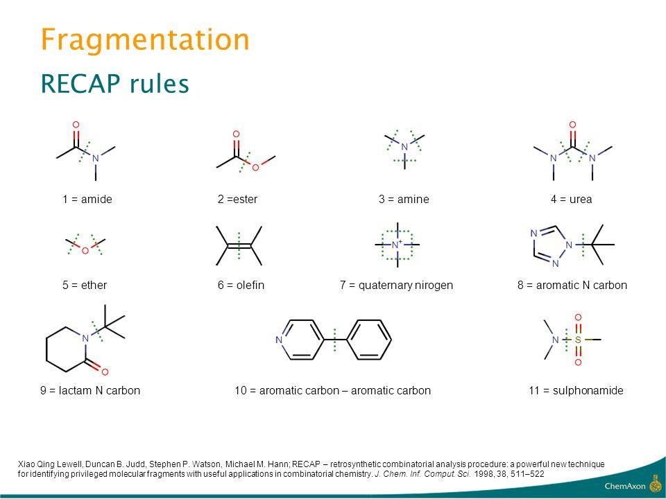 Fragmentation RECAP rules 1 = amide 2 =ester 3 = amine 4 = urea