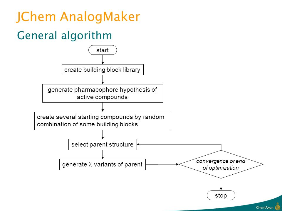 JChem AnalogMaker General algorithm start