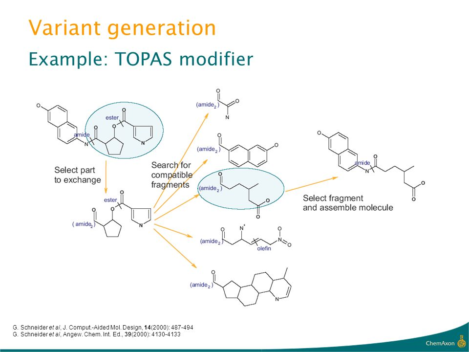 Variant generation Example: TOPAS modifier